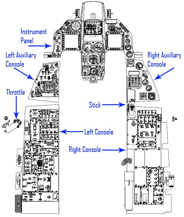 F 14 Cockpit Layout Cockpit Overvie...