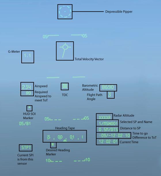 HOTAS Controls - DCS World Wiki - Hoggitworld com